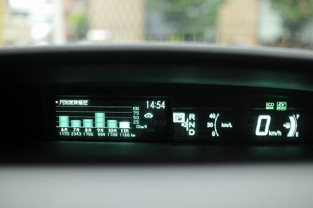 ガソリン走行だと燃費27Km/Lくらい
